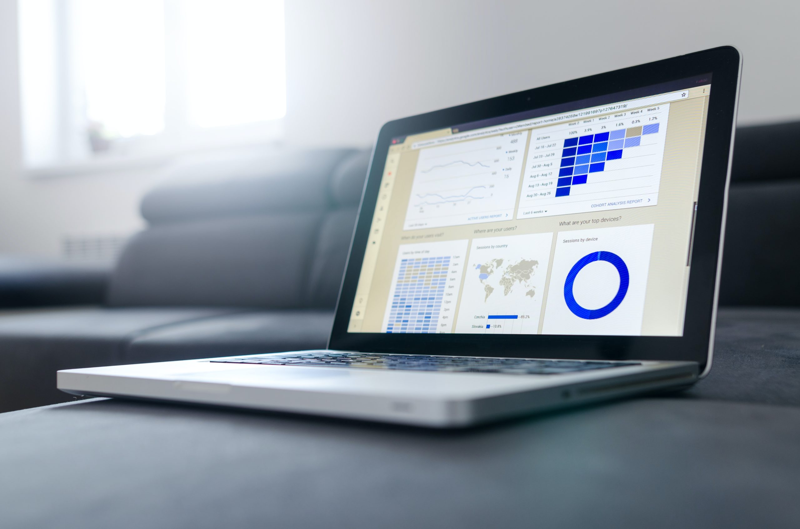 Google Analytics Masterclass 2020